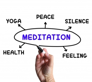 Benefits of Meditation Graphic
